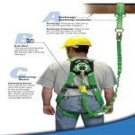 Proper ABCs Of Fall Protection